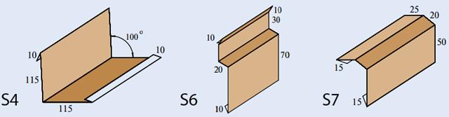 Размеры фартуков примыкания S4, S6 и S7