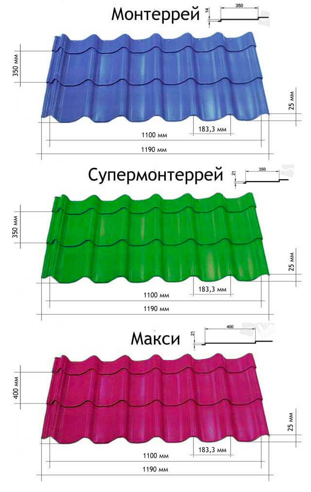 популярные формы профиля металлочерепицы МП