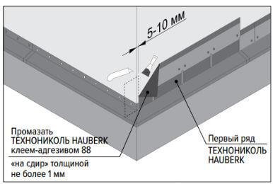 Отделка стен дома мягкой черепицей