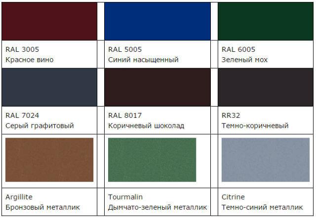 цвета покрытия Purman